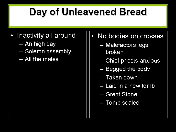 Day of Unleavened Bread • Inactivity all around – An high day – Solemn