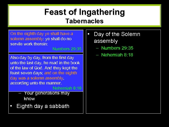 Feast of Ingathering Tabernacles On the eighth day ye shall have • First day