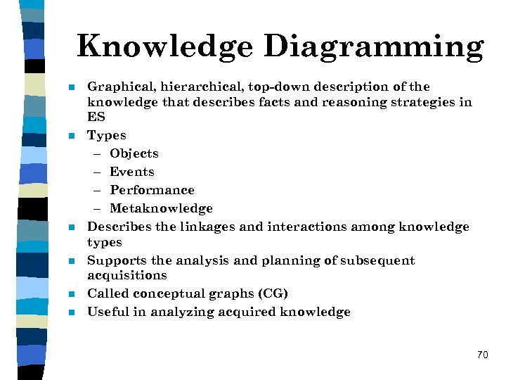 Knowledge Diagramming n n n Graphical, hierarchical, top-down description of the knowledge that describes