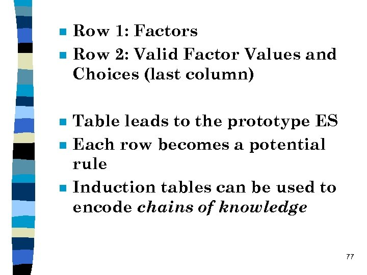 n n n Row 1: Factors Row 2: Valid Factor Values and Choices (last