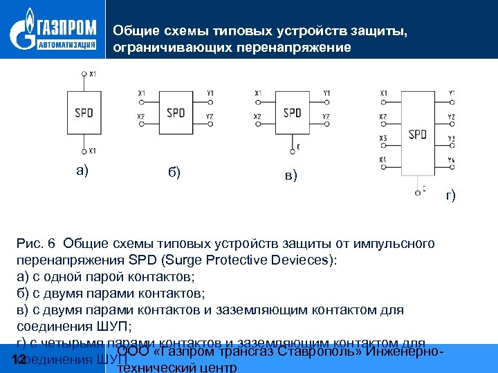 Общие схемы типовых устройств защиты, ограничивающих перенапряжение а) б) в) г) Рис. 6 Общие