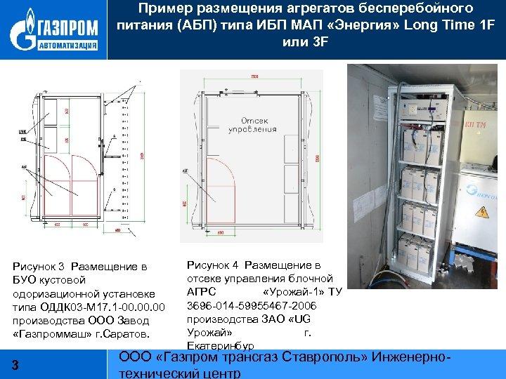 Пример размещения агрегатов бесперебойного питания (АБП) типа ИБП МАП «Энергия» Long Time 1 F