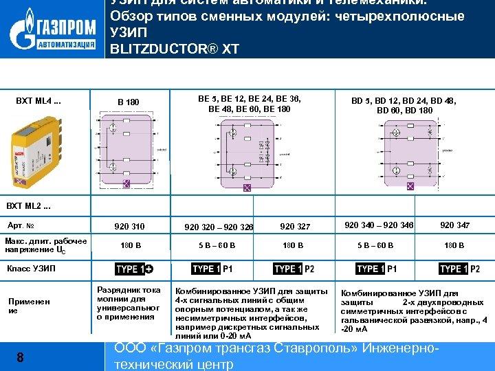 УЗИП для систем автоматики и телемеханики. Обзор типов сменных модулей: четырехполюсные УЗИП BLITZDUCTOR® XT