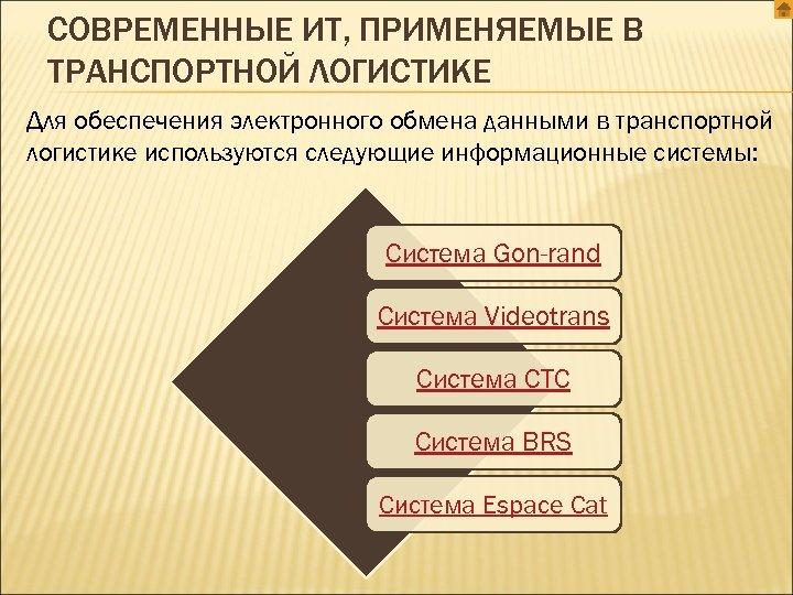 СОВРЕМЕННЫЕ ИТ, ПРИМЕНЯЕМЫЕ В ТРАНСПОРТНОЙ ЛОГИСТИКЕ Для обеспечения электронного обмена данными в транспортной логистике
