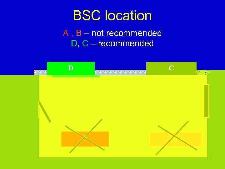BSC location A , B – not recommended D, C – recommended D C