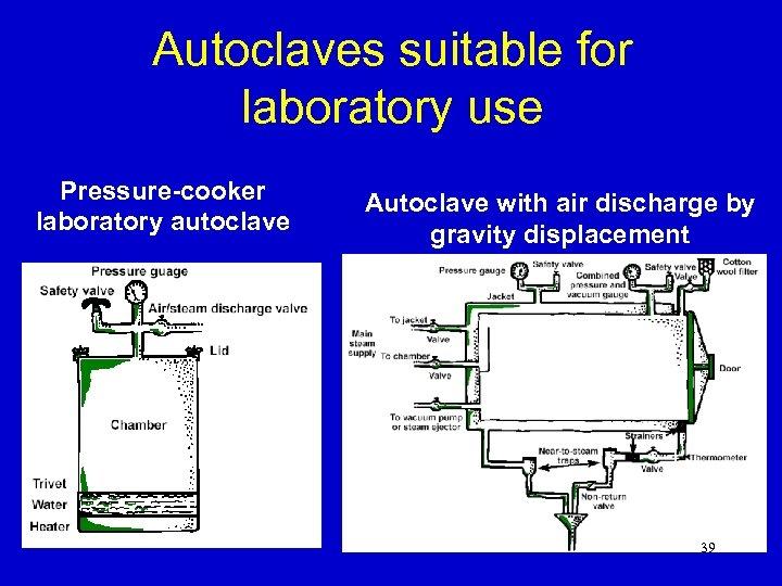 Autoclaves suitable for laboratory use Pressure-cooker laboratory autoclave Autoclave with air discharge by gravity