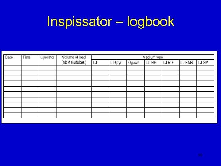 Inspissator – logbook 50