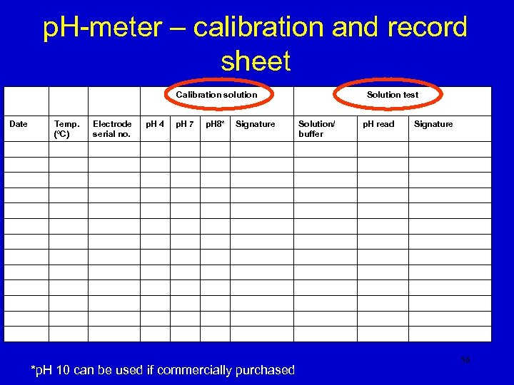 p. H-meter – calibration and record sheet Calibration solution Date Temp. (ºC) Electrode serial