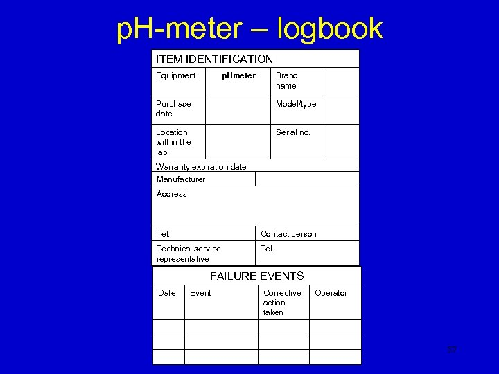 p. H-meter – logbook ITEM IDENTIFICATION Equipment p. Hmeter Brand name Purchase date Model/type