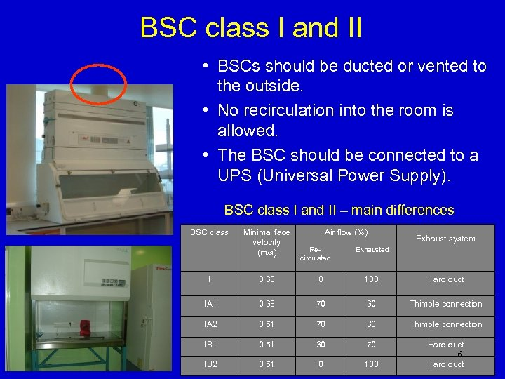 BSC class I and II • BSCs should be ducted or vented to the