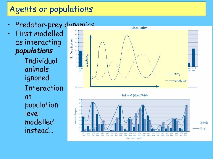 Agents or populations • Predator-prey dynamics… • First modelled as interacting populations – Individual