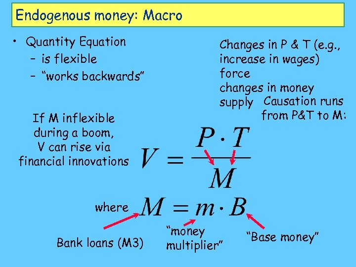 "Endogenous money: Macro • Quantity Equation – is flexible – ""works backwards"" If M"