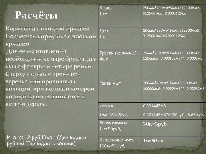 Итого: 12 руб. 13 коп (Двенадцать рублей Тринадцать копеек). Дно 1 шт 250 мм*5