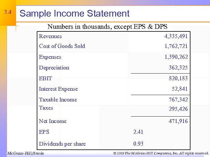3. 4 Sample Income Statement Numbers in thousands, except EPS & DPS Revenues 4,