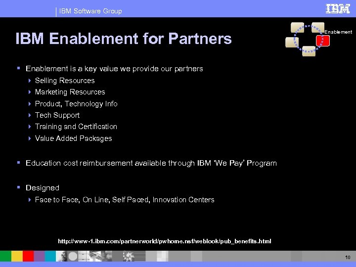 IBM Software Group IBM Enablement for Partners Enablement § Enablement is a key value