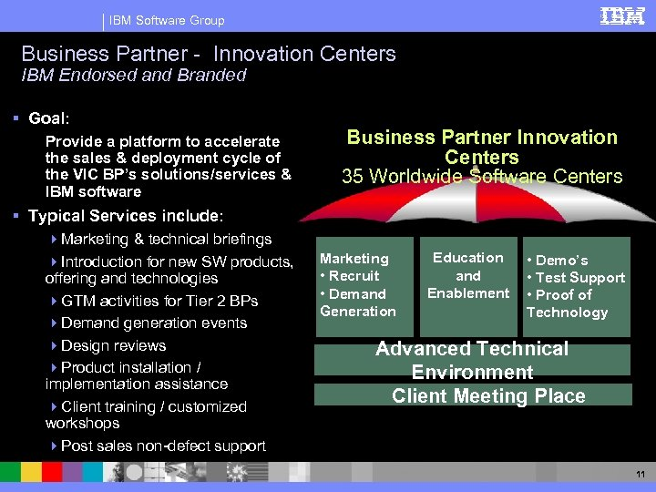 IBM Software Group Business Partner - Innovation Centers IBM Endorsed and Branded § Goal: