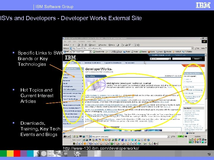 IBM Software Group ISVs and Developers - Developer Works External Site § Specific Links