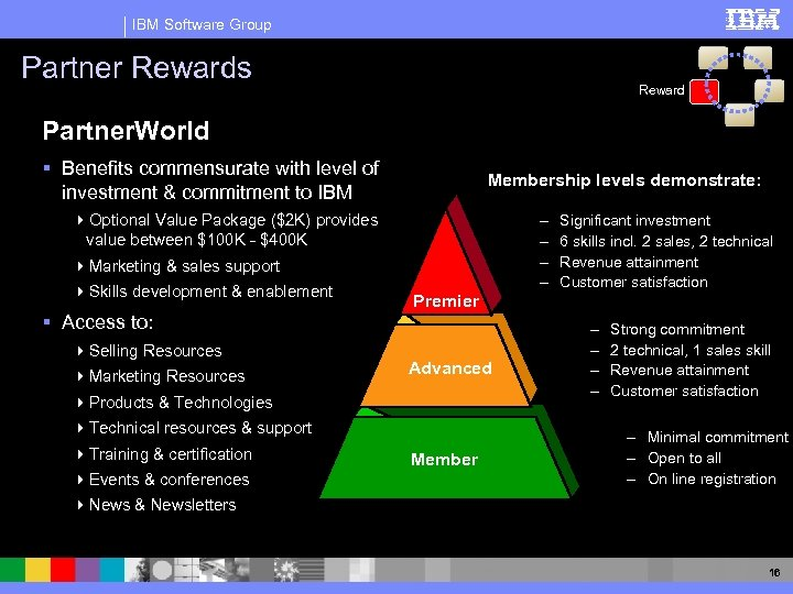 IBM Software Group Partner Rewards Reward Partner. World § Benefits commensurate with level of