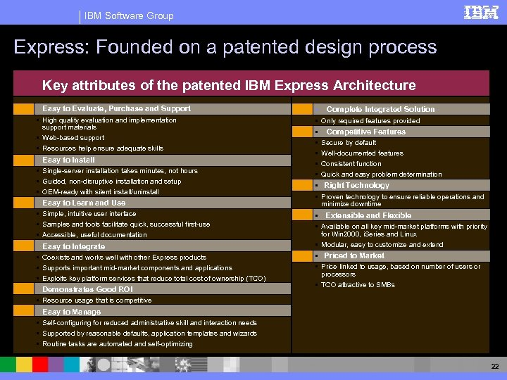 IBM Software Group Express: Founded on a patented design process Key attributes of the