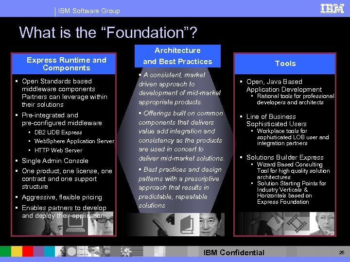 "IBM Software Group What is the ""Foundation""? Express Runtime and Components § Open Standards"