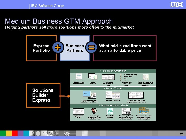 IBM Software Group Medium Business GTM Approach Helping partners sell more solutions more often