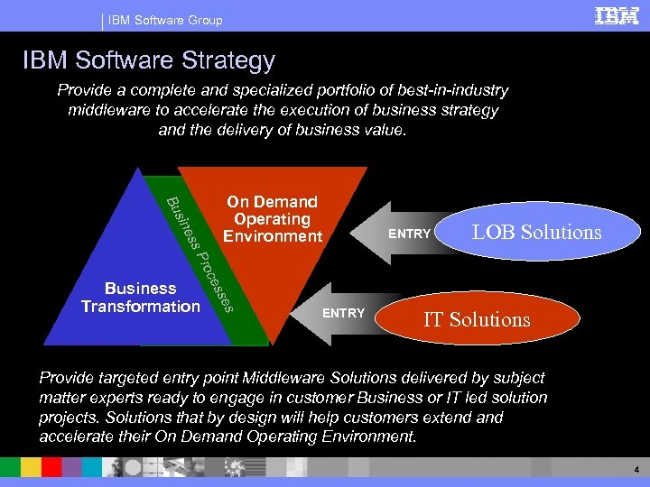 IBM Software Group IBM Software Strategy Provide a complete and specialized portfolio of best-in-industry