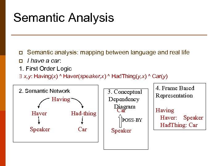 Semantic Analysis Semantic analysis: mapping between language and real life p I have a