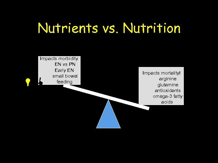 Nutrients vs. Nutrition Impacts morbidity EN vs PN Early EN small bowel feeding Impacts
