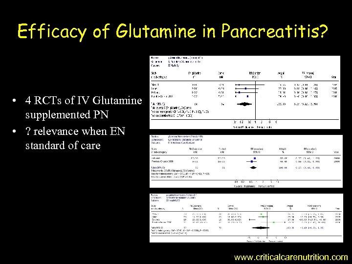 Efficacy of Glutamine in Pancreatitis? • 4 RCTs of IV Glutamine supplemented PN •