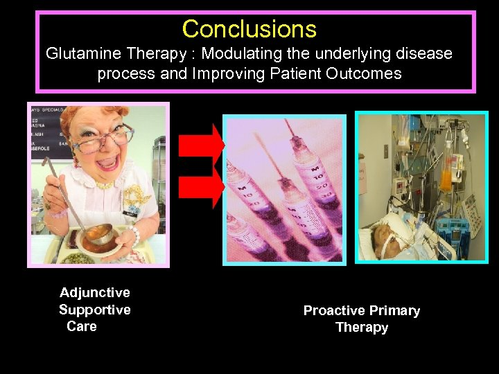 Conclusions Glutamine Therapy : Modulating the underlying disease process and Improving Patient Outcomes Adjunctive