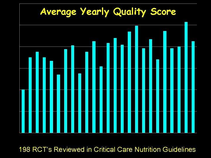 12 Average Yearly Quality Score 10 8 6 4 2 0 1976 1983 1985