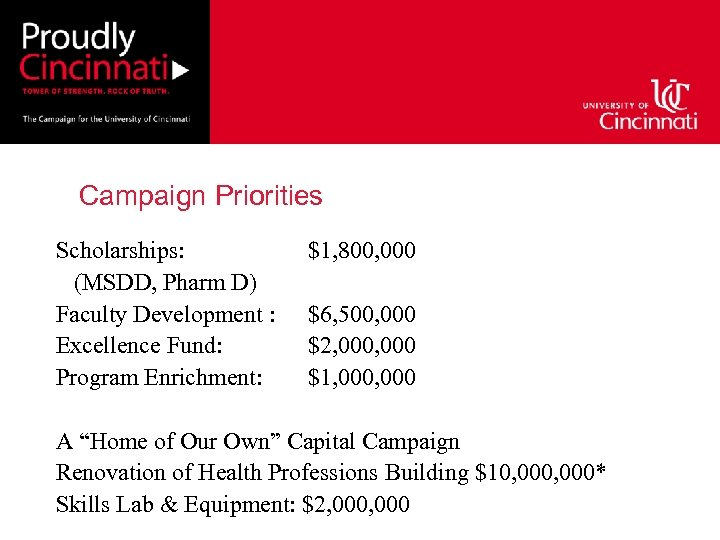 Campaign Priorities Scholarships: (MSDD, Pharm D) Faculty Development : Excellence Fund: Program Enrichment: $1,
