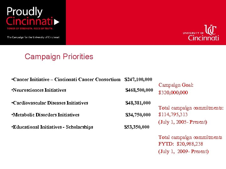 Campaign Priorities • Cancer Initiative – Cincinnati Cancer Consortium $247, 100, 000 • Neurosciences