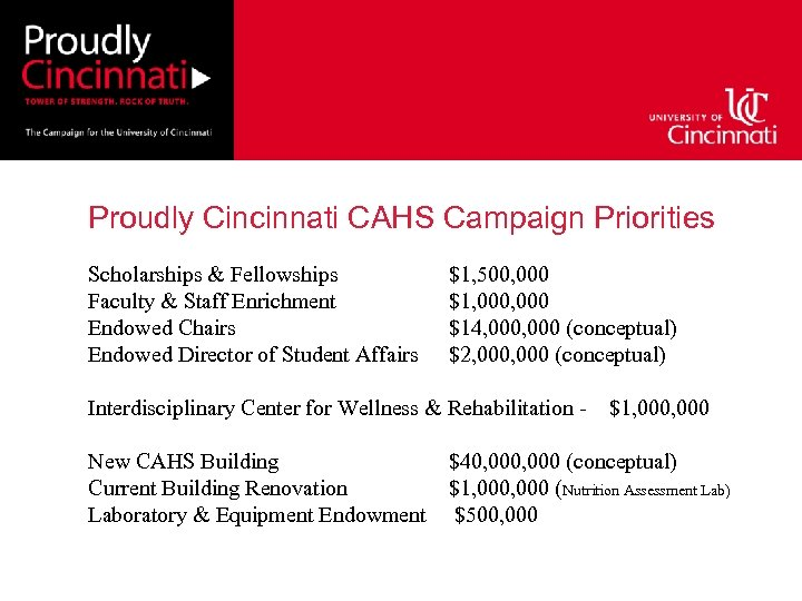 Proudly Cincinnati CAHS Campaign Priorities Scholarships & Fellowships Faculty & Staff Enrichment Endowed Chairs