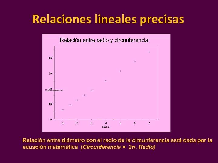 Relaciones lineales precisas Relación entre radio y circunferencia Relación entre diámetro con el radio
