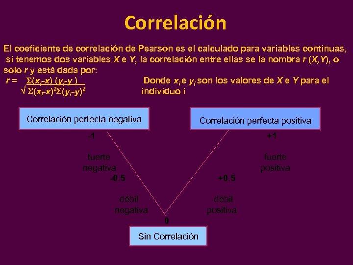 Correlación El coeficiente de correlación de Pearson es el calculado para variables continuas, si