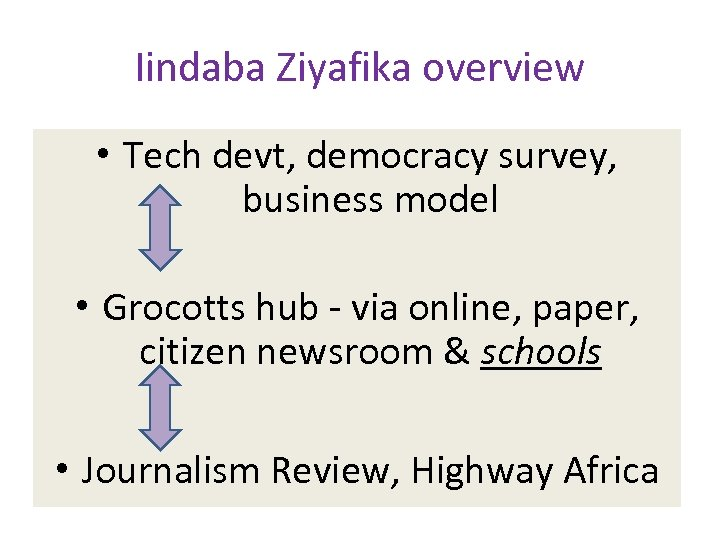 Iindaba Ziyafika overview • Tech devt, democracy survey, business model • Grocotts hub -