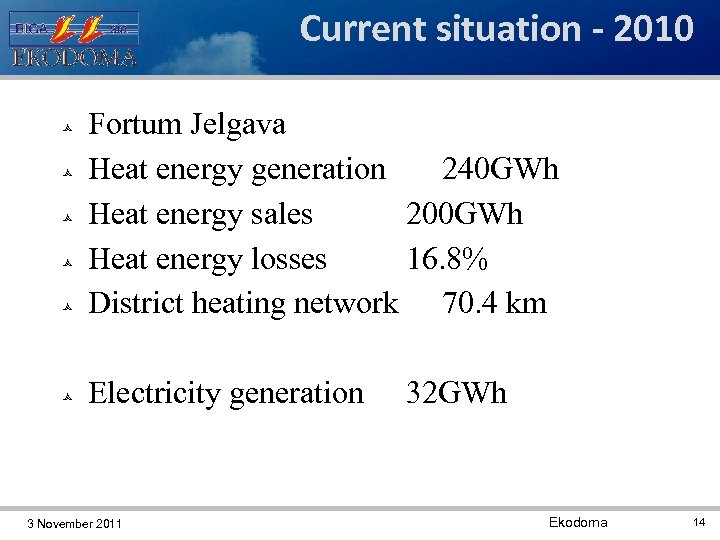 Current situation - 2010 Fortum Jelgava Heat energy generation 240 GWh Heat energy sales