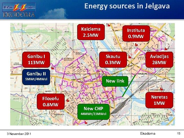 Energy sources in Jelgava Kalciema 2. 5 MW Ganibu I 113 MW Instituta 0.