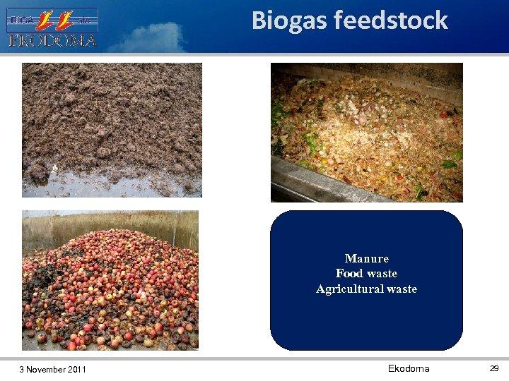 Biogas feedstock Manure Food waste Agricultural waste 3 November 2011 Ekodoma 29