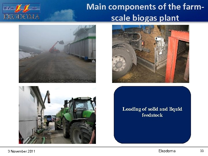 Main components of the farmscale biogas plant Loading of solid and liquid feedstock 3