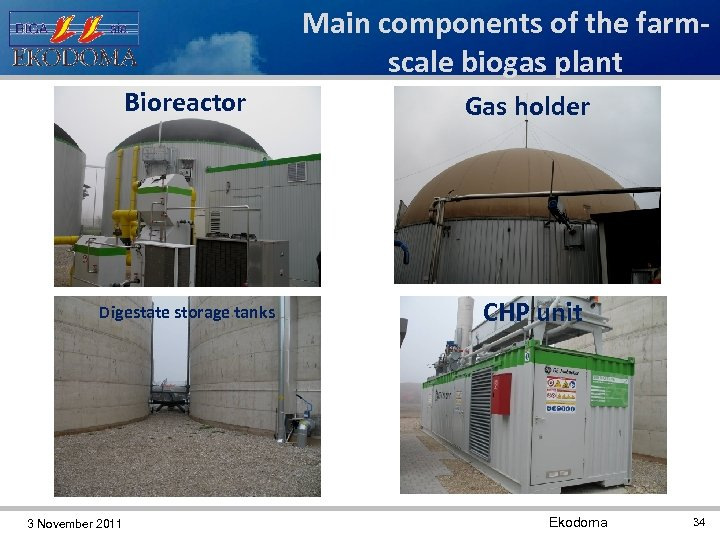 Main components of the farmscale biogas plant Bioreactor Digestate storage tanks 3 November 2011