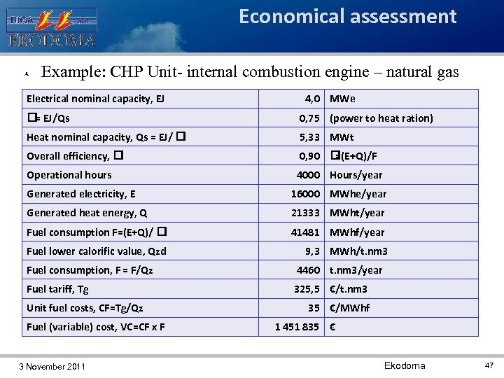 Economical assessment Example: CHP Unit- internal combustion engine – natural gas Electrical nominal capacity,