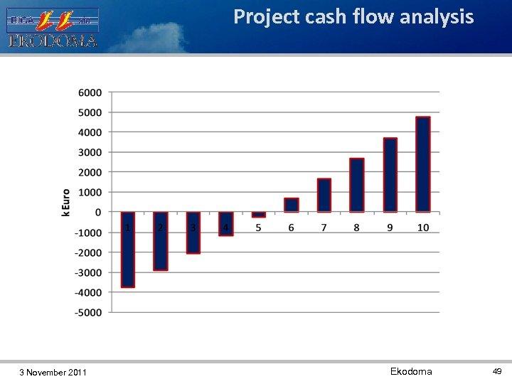 Project cash flow analysis 3 November 2011 Ekodoma 49