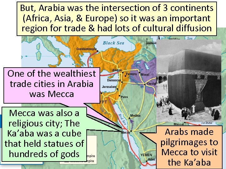But, Arabia was the intersection of 3 Islam continents Arabia, the Birthplace of important