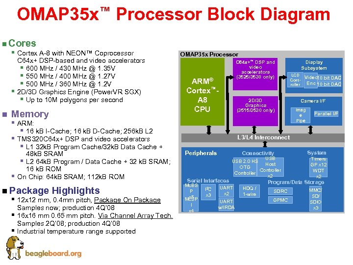 OMAP 35 x™ Processor Block Diagram n Cores § Cortex A-8 with NEON™ Coprocessor