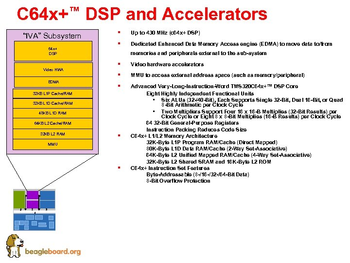 "C 64 x+™ DSP and Accelerators ""IVA"" Subsystem 64 x+ DSP § Up to"