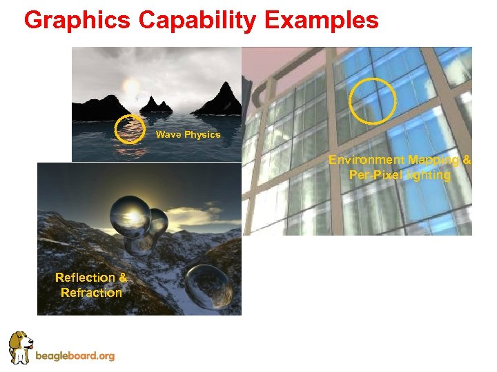 Graphics Capability Examples Wave Physics Environment Mapping & Per-Pixel lighting Reflection & Refraction