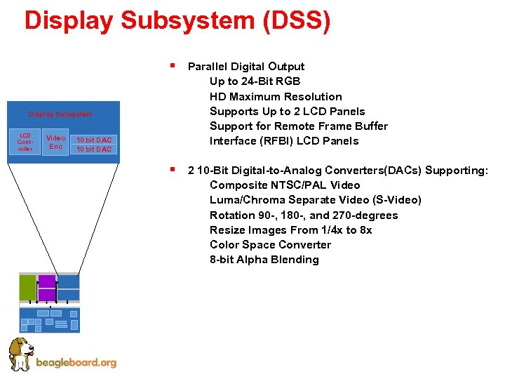 Display Subsystem (DSS) § Parallel Digital Output § Up to 24 -Bit RGB §