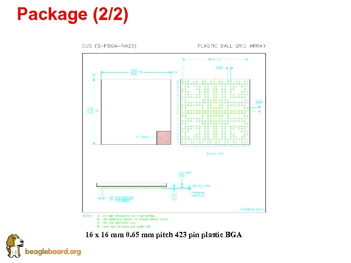 Package (2/2) 16 x 16 mm 0. 65 mm pitch 423 pin plastic BGA